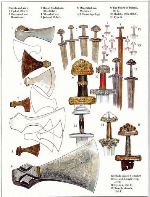 Types of Viking weapons